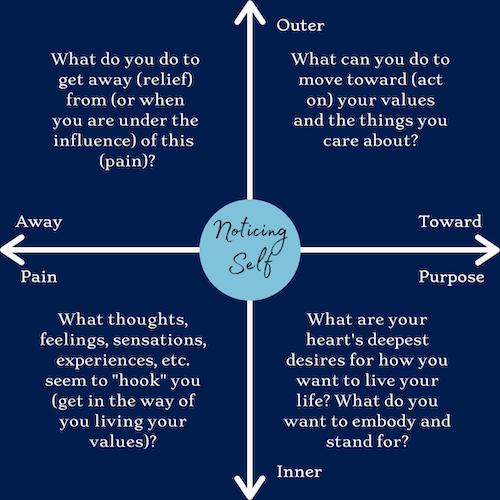 180.POTC_.Matrix Living your values